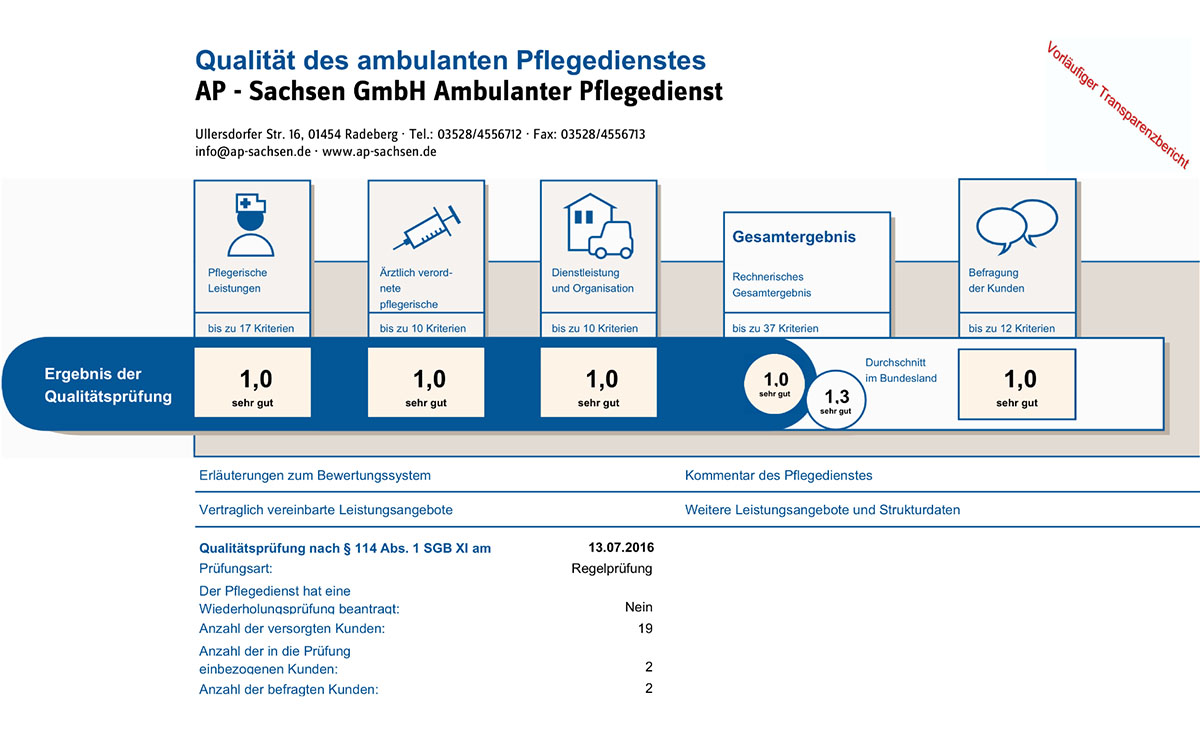Note: 1,0 – MDK-Prüfung 2016